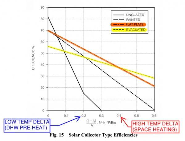 resizedimage600458-nws-ashrae-chart